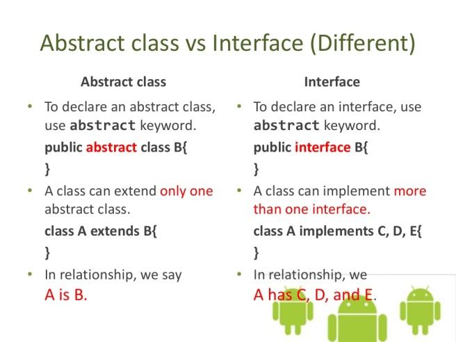 abstract class vs interface class
